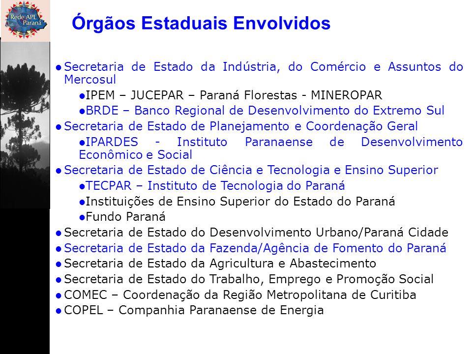 Secretaria de Estado da Indústria, do Comércio e Assuntos do Mercosul IPEM – JUCEPAR – Paraná Florestas - MINEROPAR BRDE – Banco Regional de Desenvolv