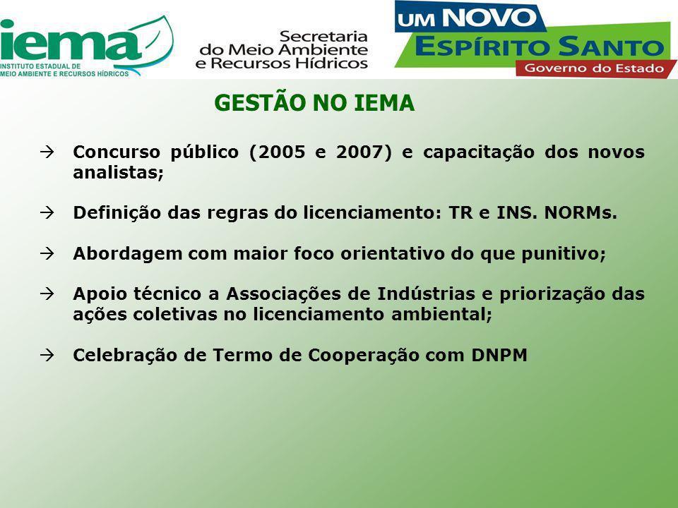 GESTÃO NO IEMA  Concurso público (2005 e 2007) e capacitação dos novos analistas;  Definição das regras do licenciamento: TR e INS.