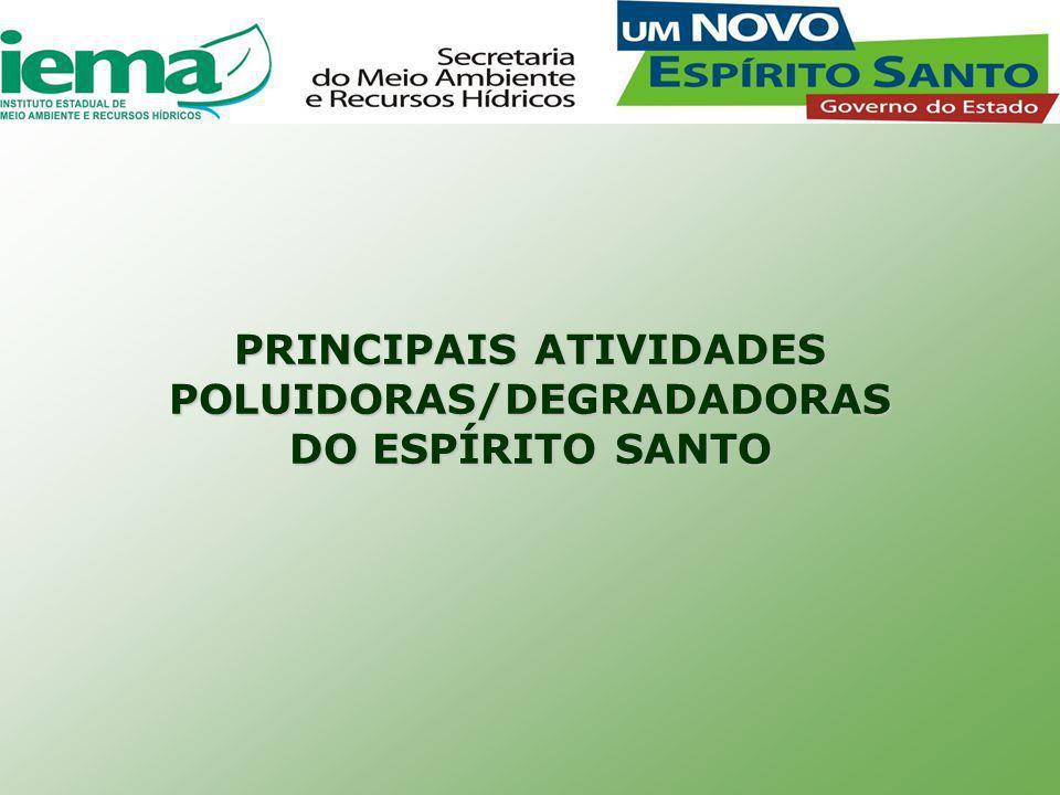 PRINCIPAIS ATIVIDADES POLUIDORAS/DEGRADADORAS DO ESPÍRITO SANTO
