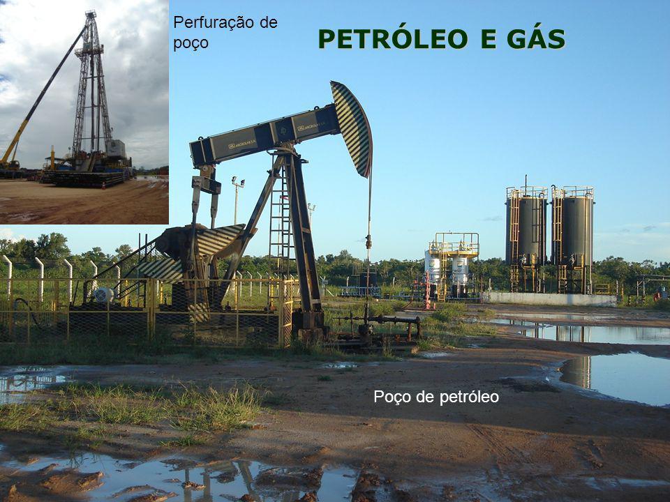 Poço de petróleo Perfuração de poço PETRÓLEO E GÁS