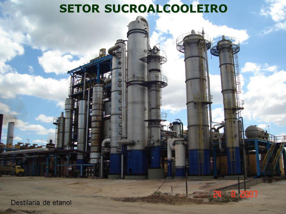 Destilaria de etanol SETOR SUCROALCOOLEIRO