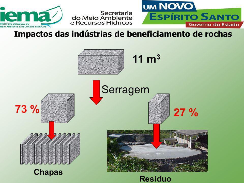 11 m 3 Serragem 73 % Chapas 27 % Resíduo Impactos das indústrias de beneficiamento de rochas