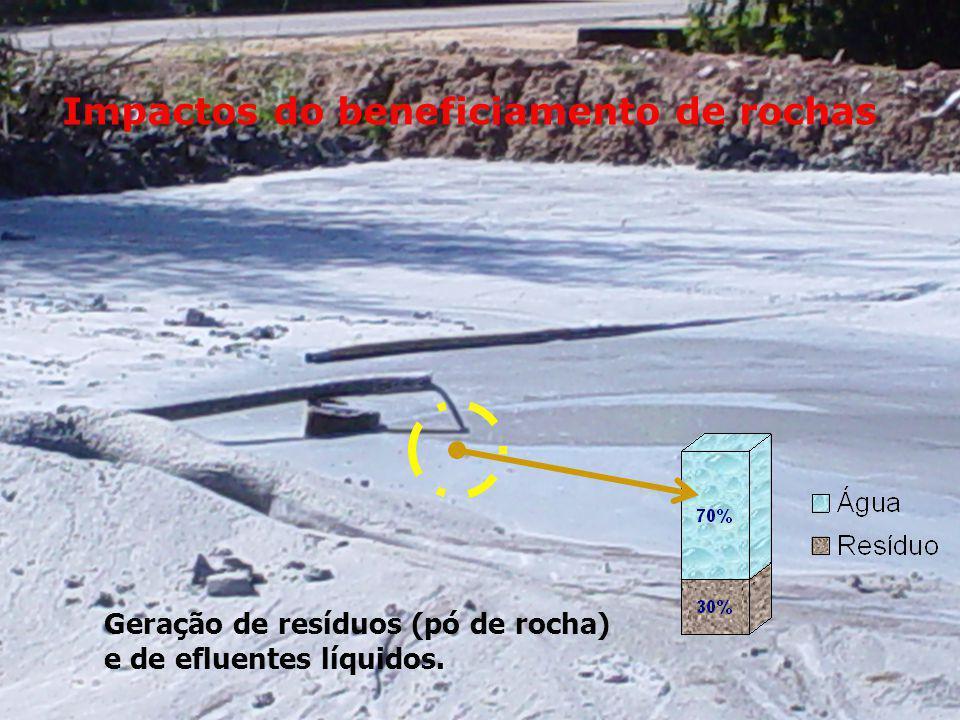 Impactos do beneficiamento de rochas Geração de resíduos (pó de rocha) e de efluentes líquidos.