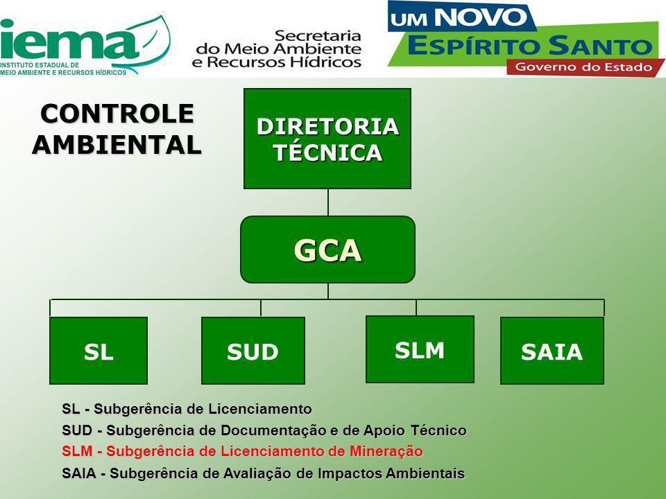GCA SAIA SLM SUD DIRETORIATÉCNICA SL SL - Subgerência de Licenciamento SUD - Subgerência de Documentação e de Apoio Técnico SAIA - Subgerência de Avaliação de Impactos Ambientais SLM - Subgerência de Licenciamento de Mineração CONTROLE AMBIENTAL