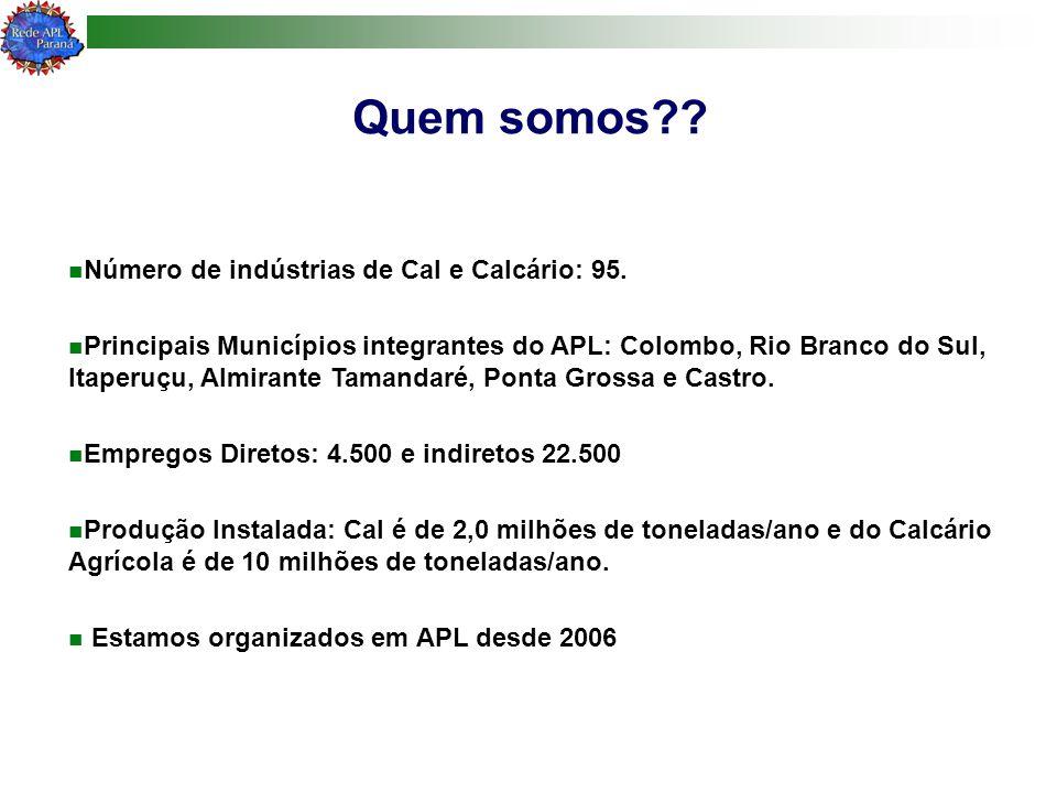Quem somos?? Número de indústrias de Cal e Calcário: 95. Principais Municípios integrantes do APL: Colombo, Rio Branco do Sul, Itaperuçu, Almirante Ta