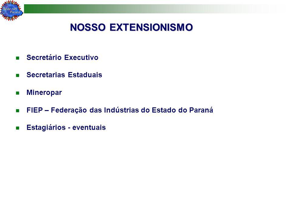 NOSSO EXTENSIONISMO Secretário Executivo Secretarias Estaduais Mineropar FIEP – Federação das Indústrias do Estado do Paraná Estagiários - eventuais