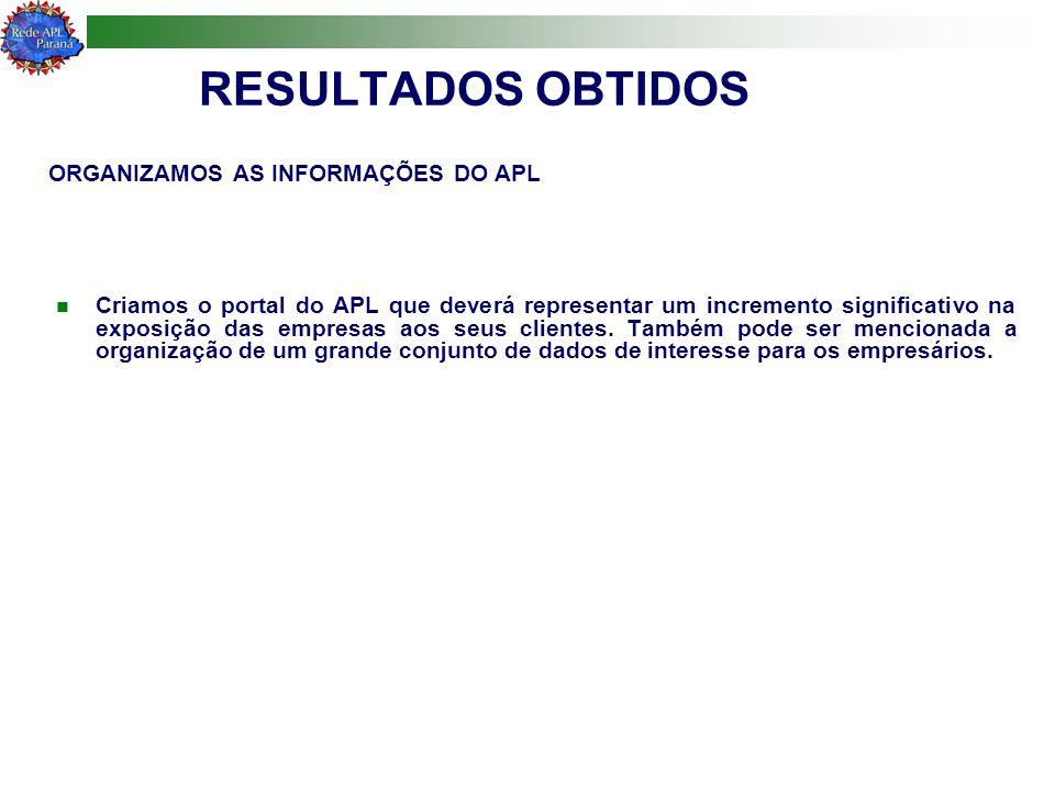 RESULTADOS OBTIDOS Criamos o portal do APL que deverá representar um incremento significativo na exposição das empresas aos seus clientes. Também pode