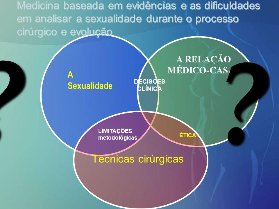 DECISOES CLÍNICA A RELAÇÃO MÉDICO-CASAL LIMITAÇÕES metodológicas ÉTICA Medicina baseada em evidências e as dificuldades em analisar a sexualidade dura