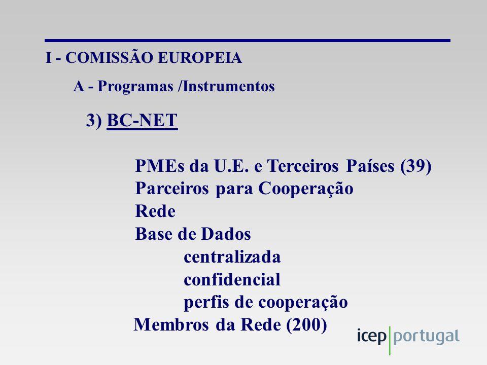III – BANCO INTERAMERICANO DE DESENVOLVIMENTO Financiamentos Departamento Sector Privado - PRI Financiamentos l.p.