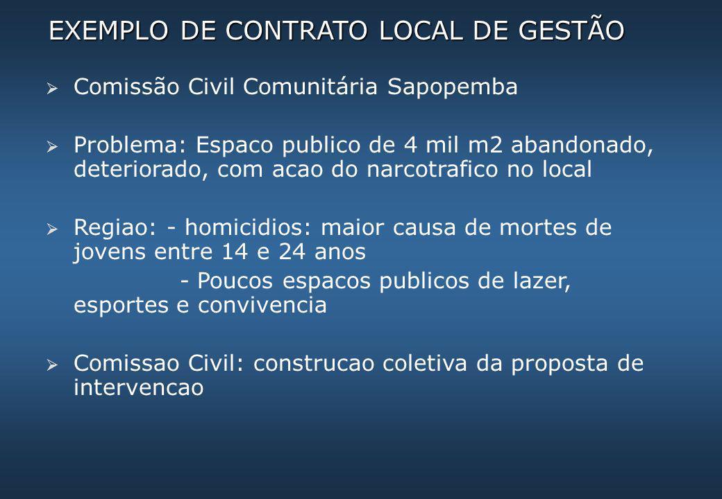 EXEMPLO DE CONTRATO LOCAL DE GESTÃO  Comissão Civil Comunitária Sapopemba  Problema: Espaco publico de 4 mil m2 abandonado, deteriorado, com acao do