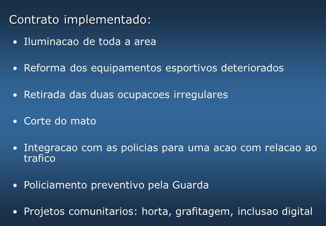 Contrato implementado: Iluminacao de toda a area Reforma dos equipamentos esportivos deteriorados Retirada das duas ocupacoes irregulares Corte do mat