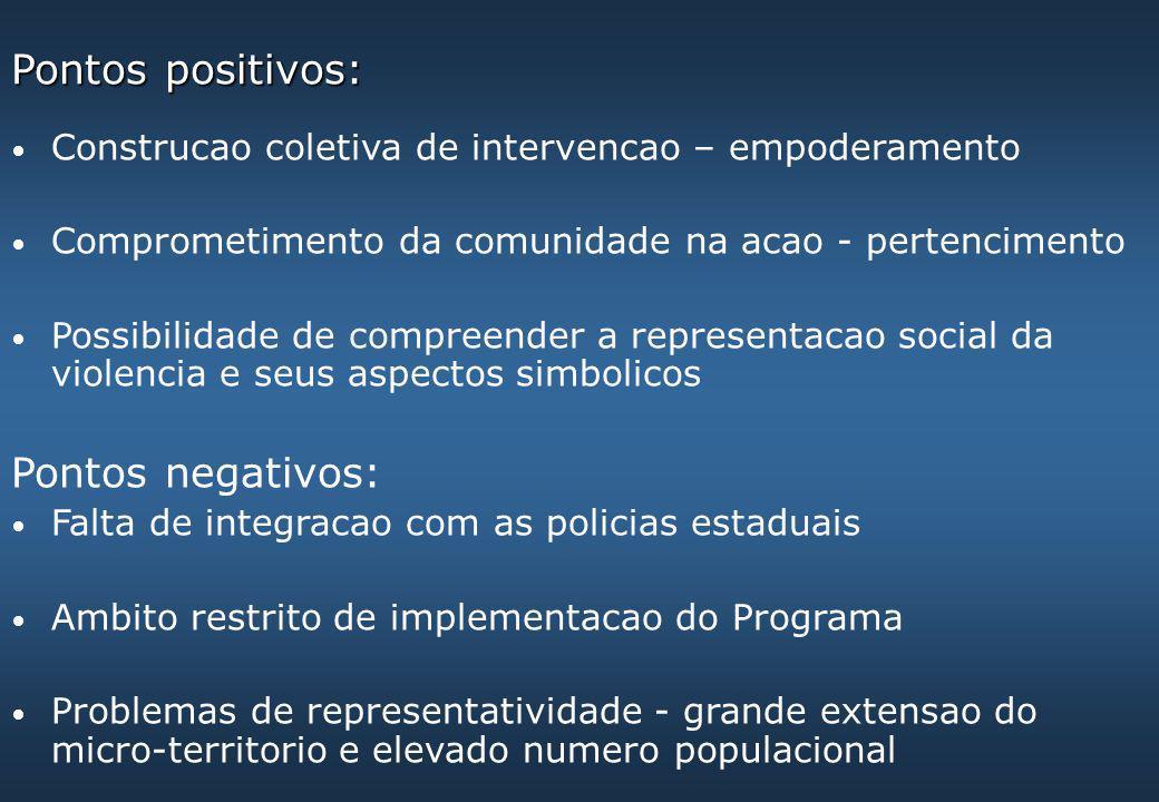 Pontos positivos: Construcao coletiva de intervencao – empoderamento Comprometimento da comunidade na acao - pertencimento Possibilidade de compreende
