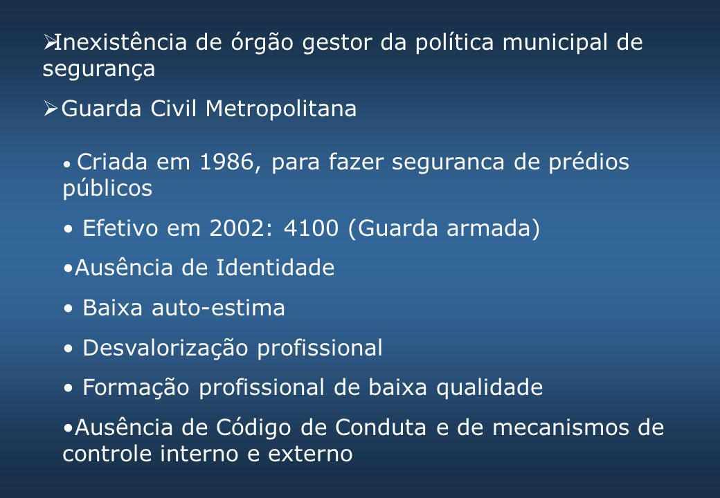  Inexistência de órgão gestor da política municipal de segurança  Guarda Civil Metropolitana Criada em 1986, para fazer seguranca de prédios público