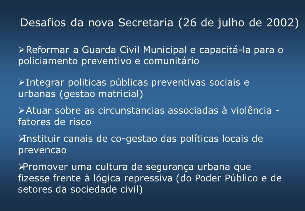 Desafios da nova Secretaria (26 de julho de 2002)  Reformar a Guarda Civil Municipal e capacitá-la para o policiamento preventivo e comunitário  Int