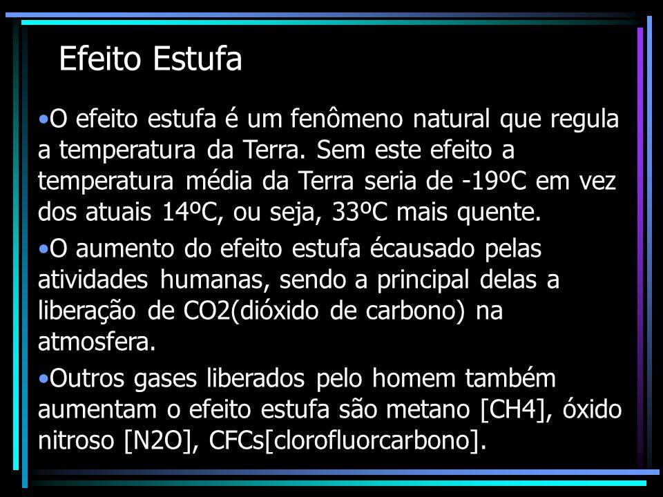 O efeito estufa é um fenômeno natural que regula a temperatura da Terra.