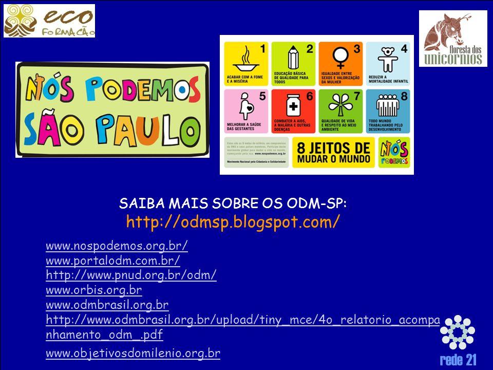 SAIBA MAIS SOBRE OS ODM-SP: http://odmsp.blogspot.com/ www.nospodemos.org.br/ www.portalodm.com.br/ http://www.pnud.org.br/odm/ www.orbis.org.br www.odmbrasil.org.br http://www.odmbrasil.org.br/upload/tiny_mce/4o_relatorio_acompa nhamento_odm_.pdf www.objetivosdomilenio.org.br