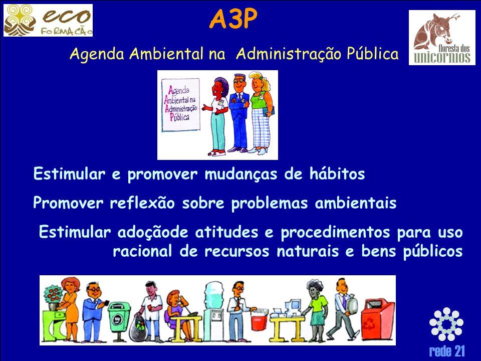 rede 21 A3P Agenda Ambiental na Administração Pública Estimular e promover mudanças de hábitos Promover reflexão sobre problemas ambientais Estimular adoçãode atitudes e procedimentos para uso racional de recursos naturais e bens públicos