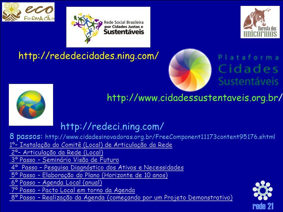 rede 21 http://rededecidades.ning.com/ http://www.cidadessustentaveis.org.br/ 8 passos: http://www.cidadesinovadoras.org.br/FreeComponent11173content95176.shtml 1º– Instalação do Comitê (Local) de Articulação da Rede 2º– Articulação da Rede (Local) 3º Passo – Seminário Visão de Futuro 4º Passo – Pesquisa Diagnóstico dos Ativos e Necessidades 5º Passo – Elaboração do Plano (Horizonte de 10 anos) 6º Passo – Agenda Local (anual) 7º Passo – Pacto Local em torno da Agenda 8º Passo – Realização da Agenda (começando por um Projeto Demonstrativo) 1º– Instalação do Comitê (Local) de Articulação da Rede 2º– Articulação da Rede (Local) 3º Passo – Seminário Visão de Futuro 4º Passo – Pesquisa Diagnóstico dos Ativos e Necessidades 5º Passo – Elaboração do Plano (Horizonte de 10 anos) 6ºPasso – Agenda Local (anual) 7º Passo – Pacto Local em torno da Agenda 8º Passo – Realização da Agenda (começando por um Projeto Demonstrativo) http://redeci.ning.com/