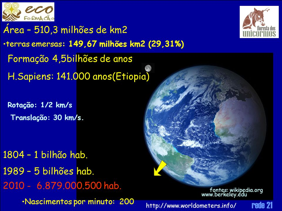 rede 21 Área – 510,3 milhões de km2 fontes: wikipedia.org Formação 4,5bilhões de anos H.Sapiens: 141.000 anos(Etiopia) 1804 – 1 bilhão hab.