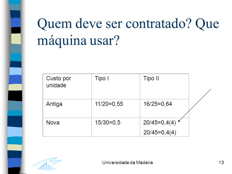 Universidade da Madeira13 Quem deve ser contratado? Que máquina usar? Custo por unidade Tipo ITipo II Antiga11/20=0,5516/25=0,64 Nova15/30=0,520/45=0,