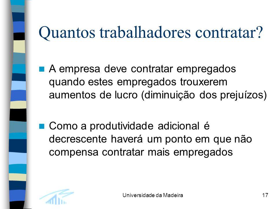 Universidade da Madeira17 Quantos trabalhadores contratar? A empresa deve contratar empregados quando estes empregados trouxerem aumentos de lucro (di