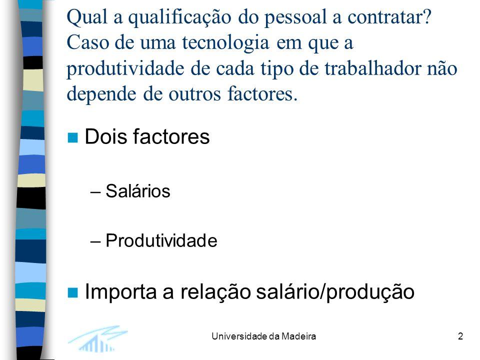 Universidade da Madeira2 Qual a qualificação do pessoal a contratar? Caso de uma tecnologia em que a produtividade de cada tipo de trabalhador não dep
