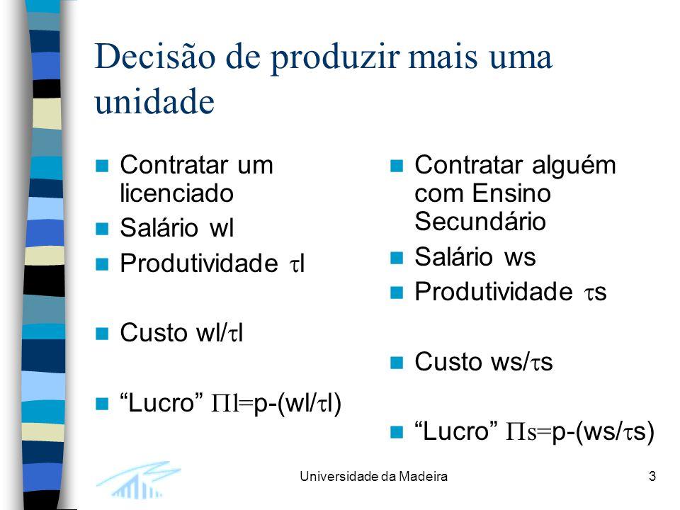 Universidade da Madeira3 Decisão de produzir mais uma unidade Contratar um licenciado Salário wl Produtividade  l Custo wl/  l Lucro  l= p-(wl/  l) Contratar alguém com Ensino Secundário Salário ws Produtividade  s Custo ws/  s Lucro  s= p-(ws/  s)