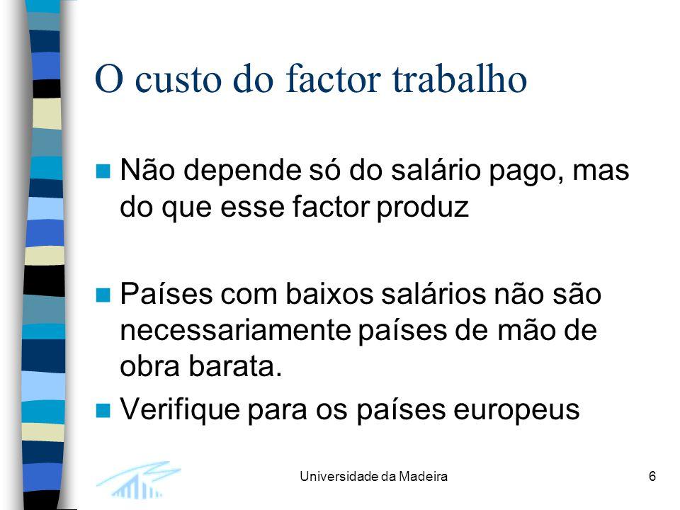 Universidade da Madeira6 O custo do factor trabalho Não depende só do salário pago, mas do que esse factor produz Países com baixos salários não são necessariamente países de mão de obra barata.