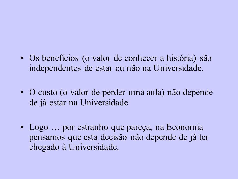 Os benefícios (o valor de conhecer a história) são independentes de estar ou não na Universidade. O custo (o valor de perder uma aula) não depende de
