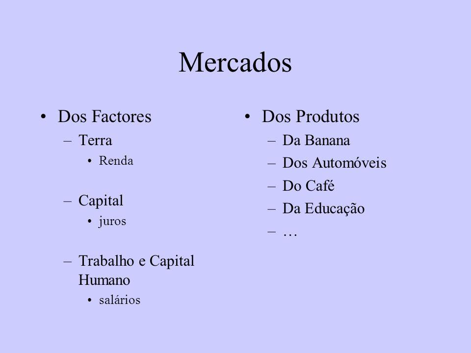 Mercados Dos Factores –Terra Renda –Capital juros –Trabalho e Capital Humano salários Dos Produtos –Da Banana –Dos Automóveis –Do Café –Da Educação –…
