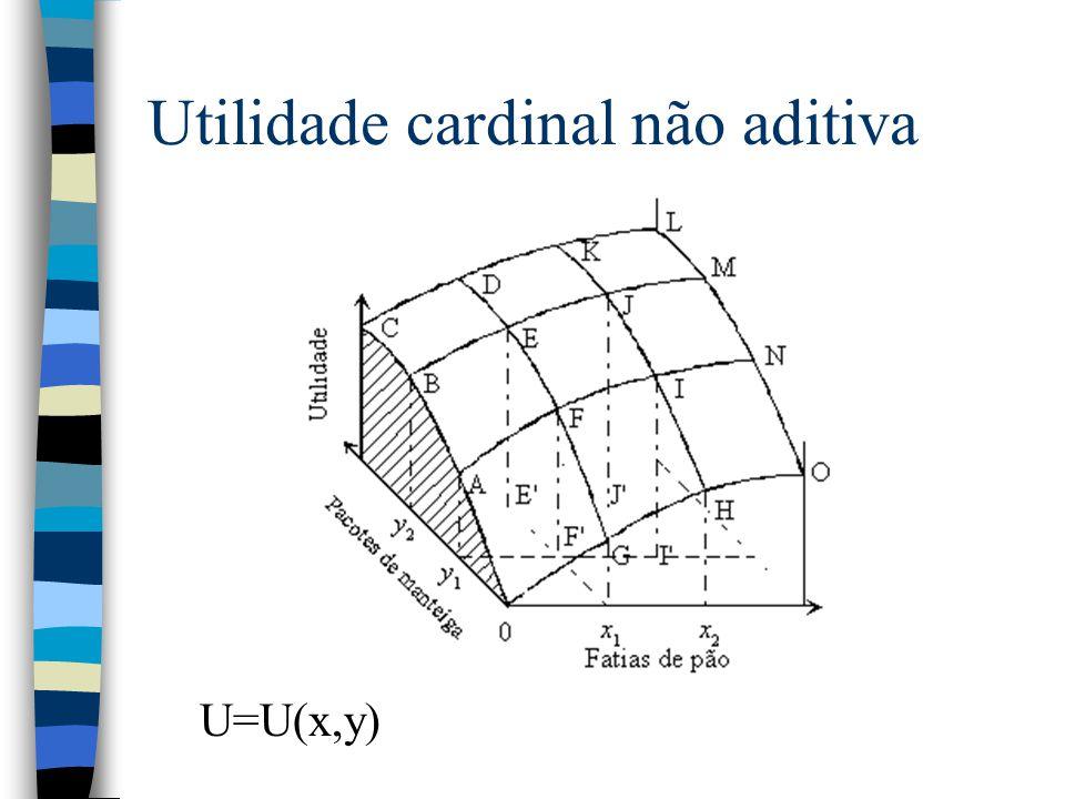 Utilidade cardinal não aditiva U=U(x,y)