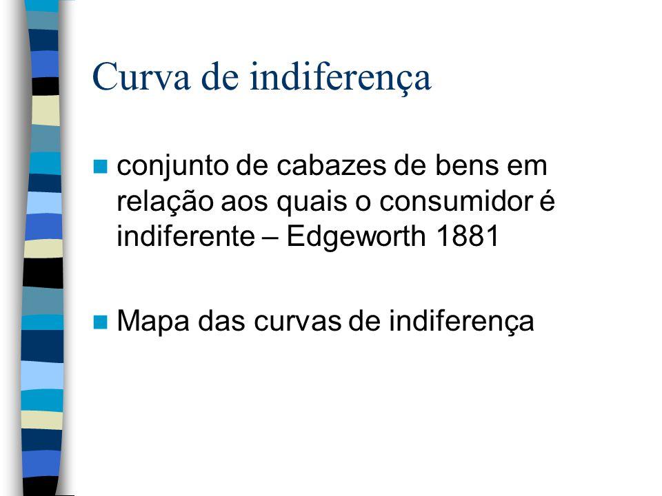 Curva de indiferença conjunto de cabazes de bens em relação aos quais o consumidor é indiferente – Edgeworth 1881 Mapa das curvas de indiferença