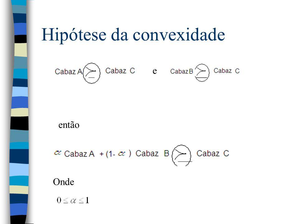 Hipótese da convexidade e então Onde