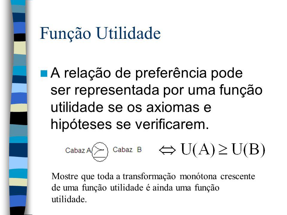 Função Utilidade A relação de preferência pode ser representada por uma função utilidade se os axiomas e hipóteses se verificarem. Mostre que toda a t