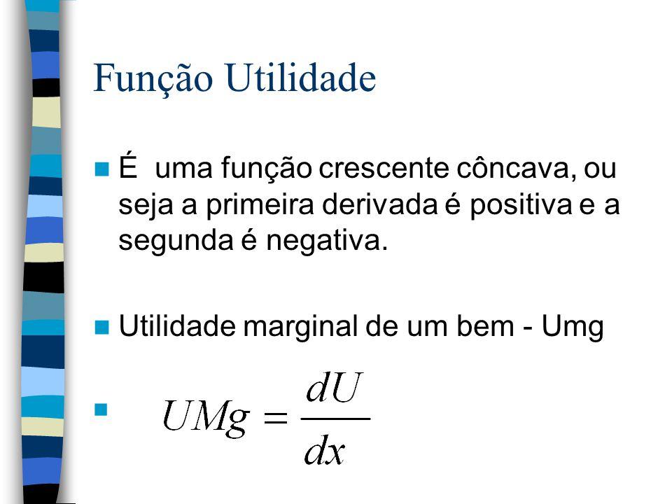 Função Utilidade É uma função crescente côncava, ou seja a primeira derivada é positiva e a segunda é negativa. Utilidade marginal de um bem - Umg