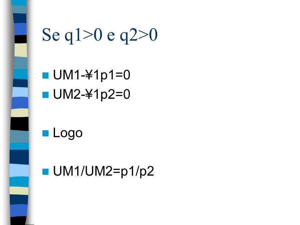 Se q1>0 e q2>0 UM1-¥1p1=0 UM2-¥1p2=0 Logo UM1/UM2=p1/p2