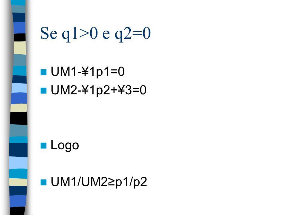 Se q1>0 e q2=0 UM1-¥1p1=0 UM2-¥1p2+¥3=0 Logo UM1/UM2≥p1/p2