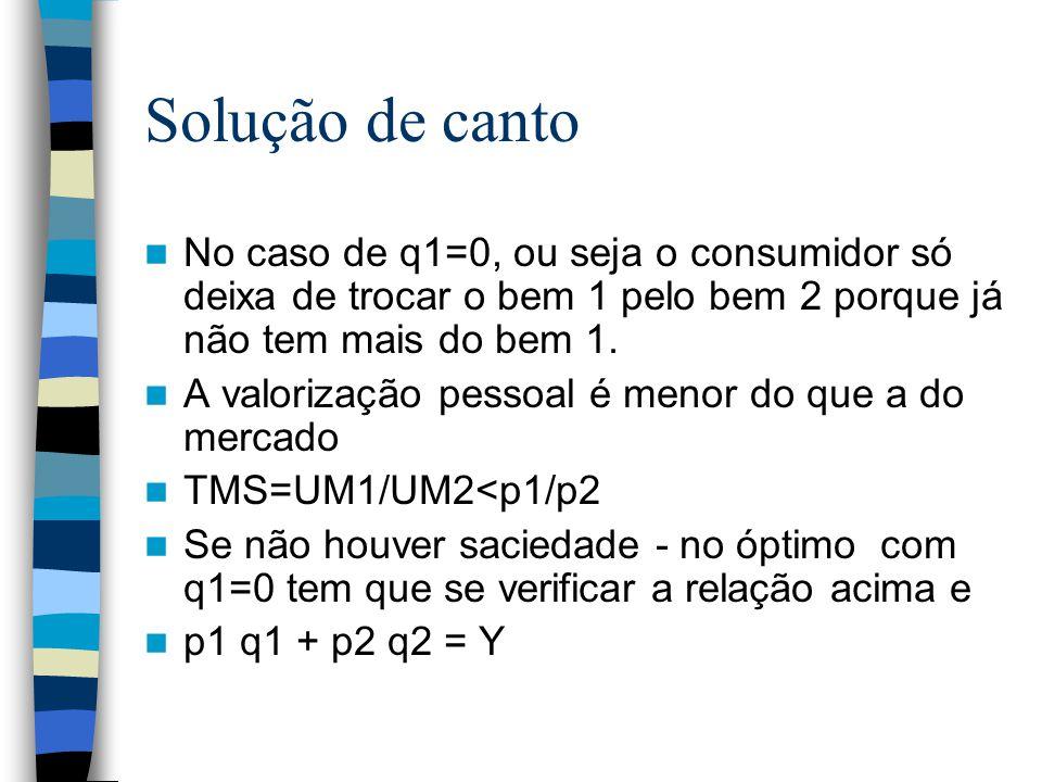 Solução de canto No caso de q2=0, ou seja o consumidor só deixa de trocar o bem 2 pelo bem 1 porque já não tem mais do bem 2.