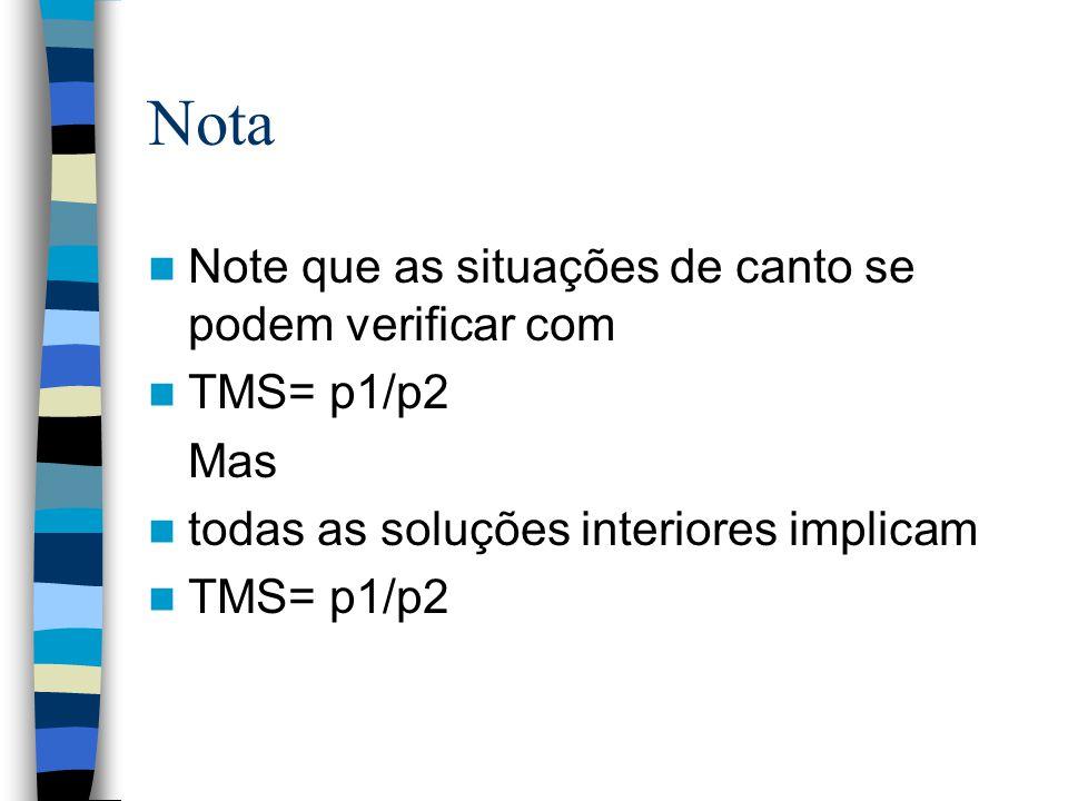 Nota Note que as situações de canto se podem verificar com TMS= p1/p2 Mas todas as soluções interiores implicam TMS= p1/p2