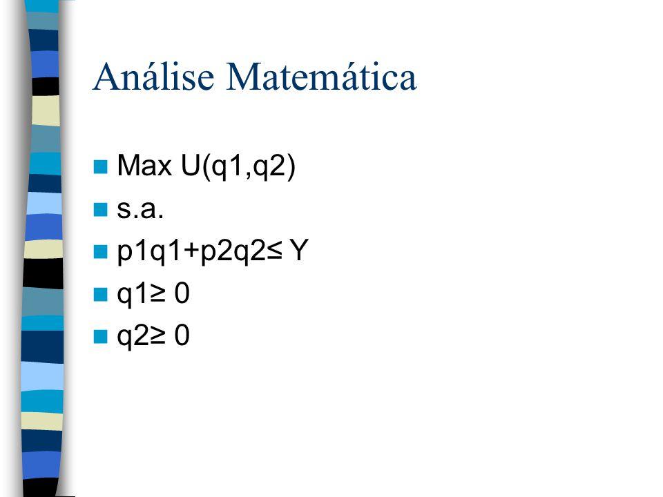 £= U(q1,q2)+¥1(Y- (p1q1+p2q2))+¥2(q1)+¥3(q2) Derivando UM1-¥1p1+¥2=0 UM2-¥1p2+¥3=0 E restrições