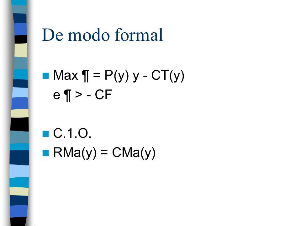 De modo formal Max ¶ = P(y) y - CT(y) e ¶ > - CF C.1.O. RMa(y) = CMa(y)