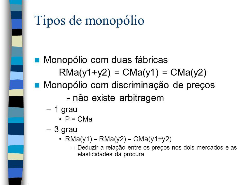 Tipos de monopólio Monopólio com duas fábricas RMa(y1+y2) = CMa(y1) = CMa(y2) Monopólio com discriminação de preços - não existe arbitragem –1 grau P