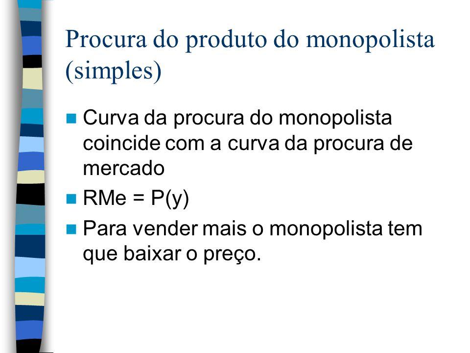 Procura do produto do monopolista (simples) Curva da procura do monopolista coincide com a curva da procura de mercado RMe = P(y) Para vender mais o m