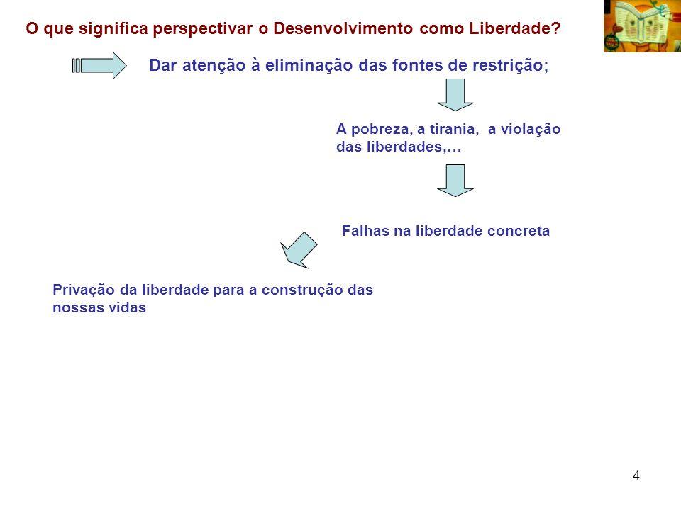 4 Dar atenção à eliminação das fontes de restrição; O que significa perspectivar o Desenvolvimento como Liberdade? A pobreza, a tirania, a violação da