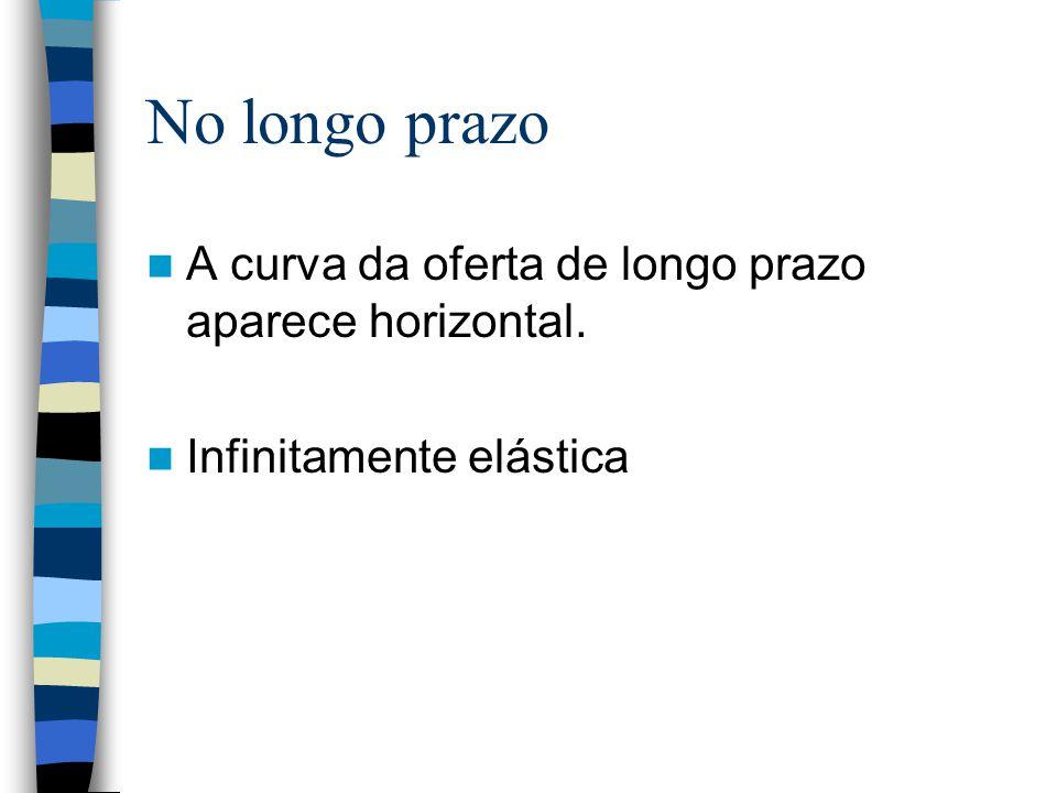 No longo prazo A curva da oferta de longo prazo aparece horizontal. Infinitamente elástica
