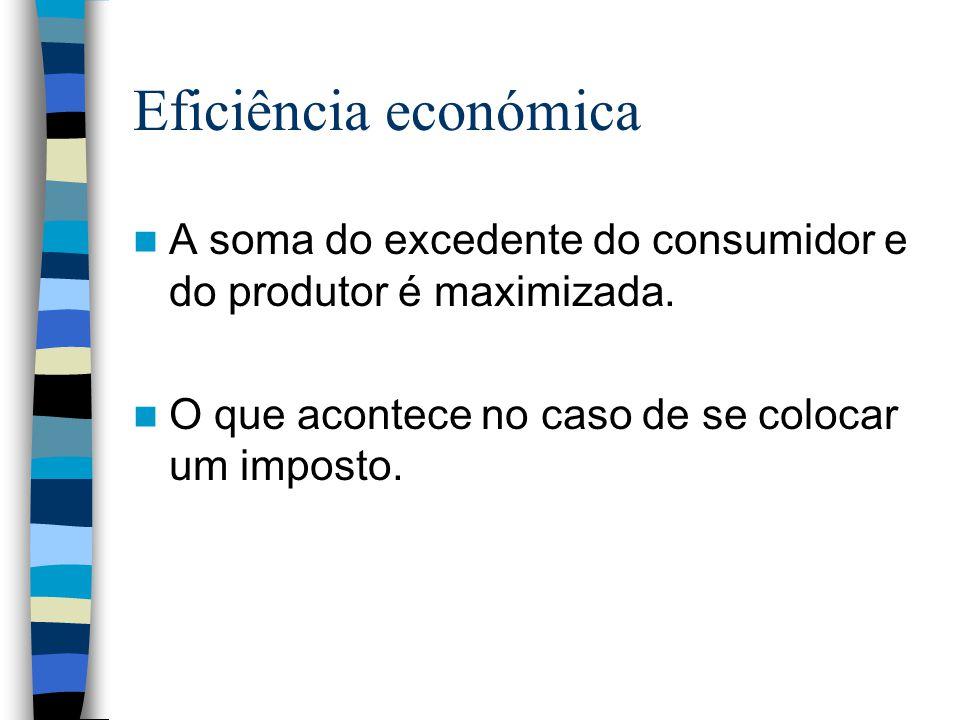 Eficiência económica A soma do excedente do consumidor e do produtor é maximizada. O que acontece no caso de se colocar um imposto.