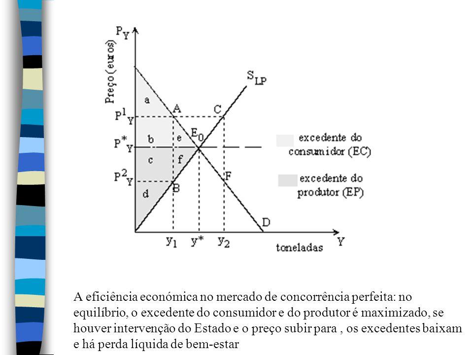 A eficiência económica no mercado de concorrência perfeita: no equilíbrio, o excedente do consumidor e do produtor é maximizado, se houver intervenção