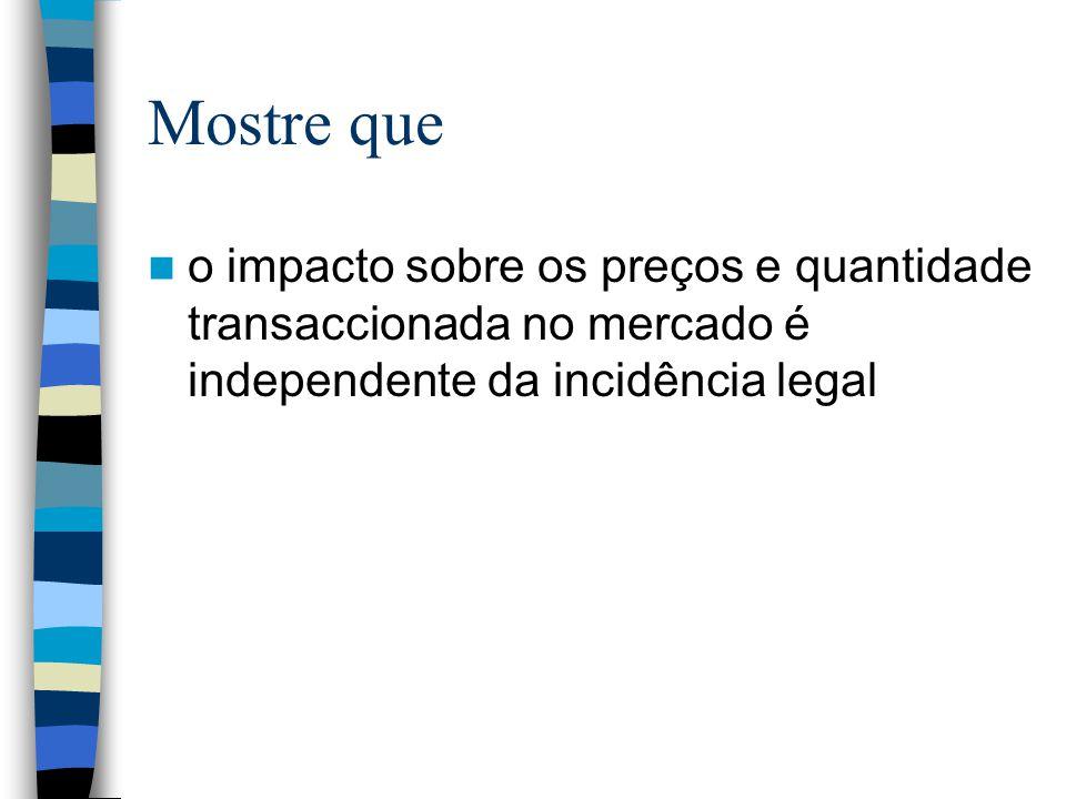 Mostre que o impacto sobre os preços e quantidade transaccionada no mercado é independente da incidência legal