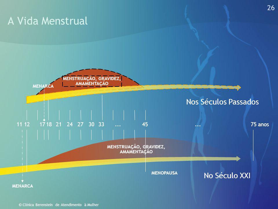 25 © Clínica Berenstein de Atendimento à Mulher Transar de frente s hormônios e os neurotransmissores adaptaram-se ao amor romântico ocidental. Os hor