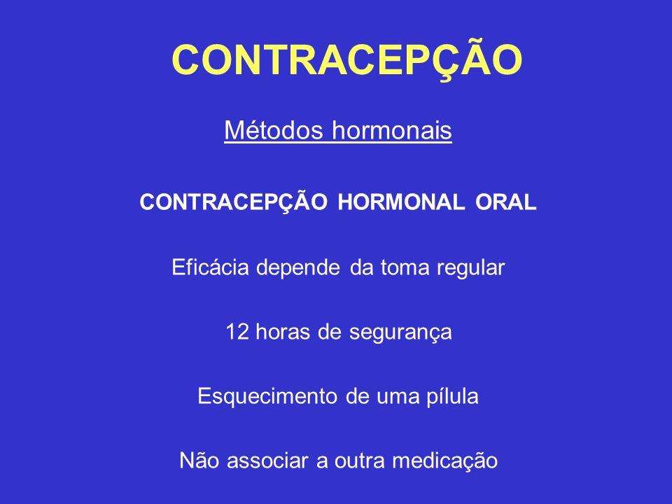 CONTRACEPÇÃO Métodos hormonais CONTRACEPÇÃO HORMONAL ORAL Eficácia depende da toma regular 12 horas de segurança Esquecimento de uma pílula Não associar a outra medicação